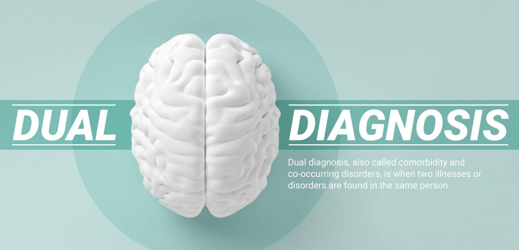 Dual Diagnosis: Self-Medicating the Pain of Mental Illness